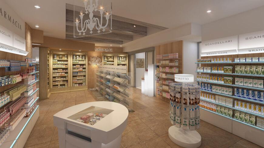 Future of Pharmacies