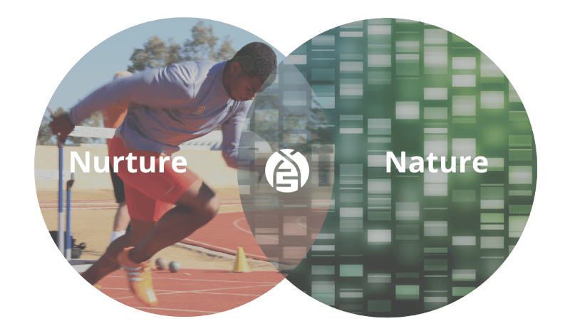 Athletigen - Analyse your DNA