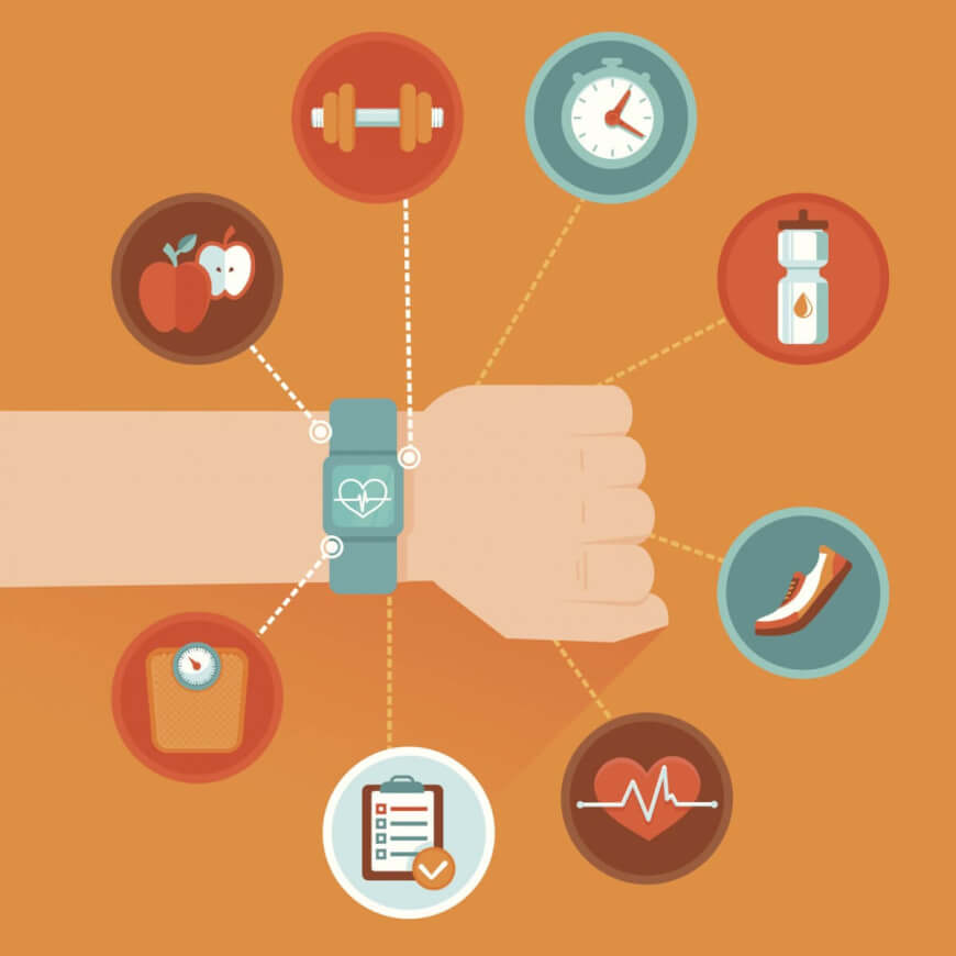 health wearables