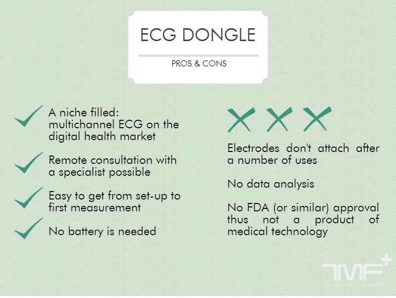 ECG Dongle Review_Infograph