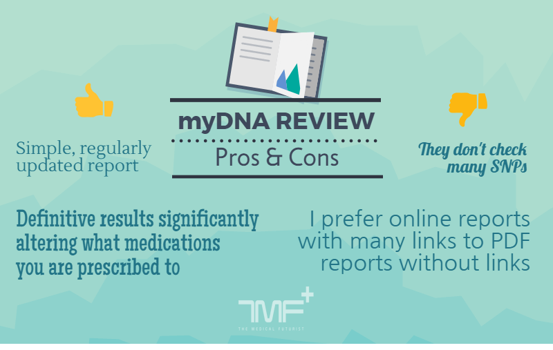 myDNA Review_Infographic