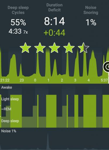Sleep as Android - Sleep Tracking
