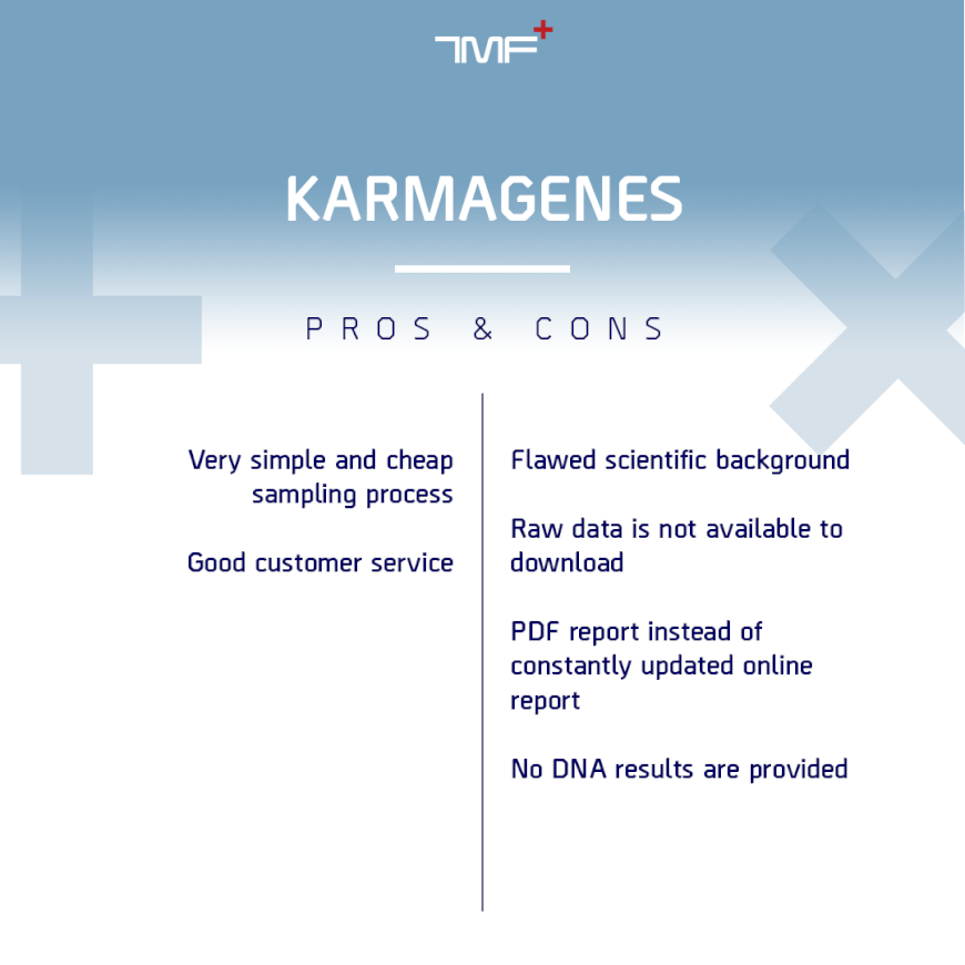 The Karmagenes Review: Can a Genetic Test Determine Your