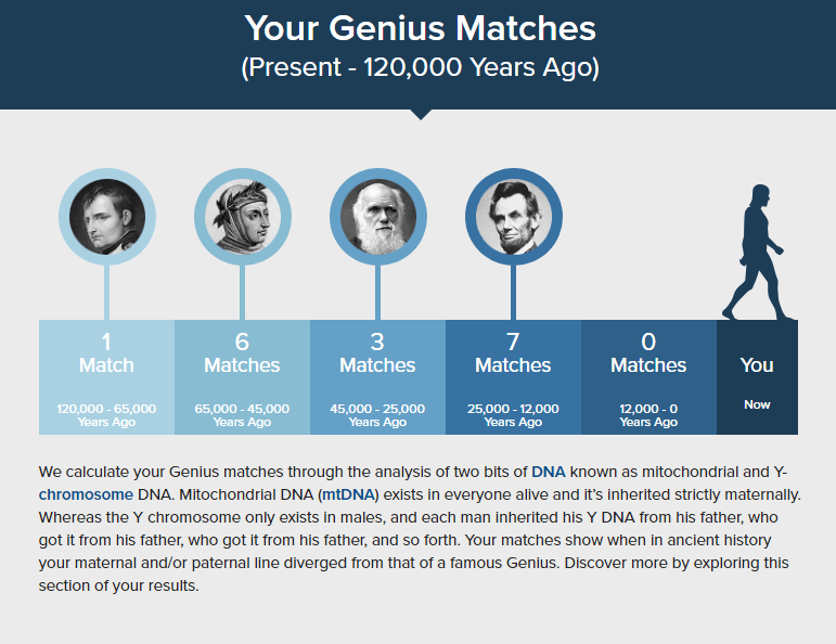 Genius Matches - ancestry test