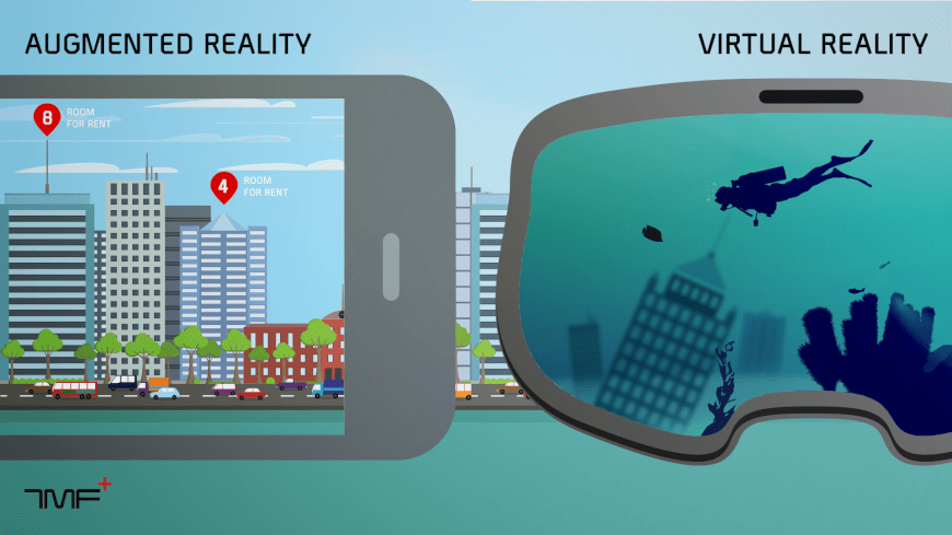 The Top 9 Augmented Reality Companies in Healthcare - The
