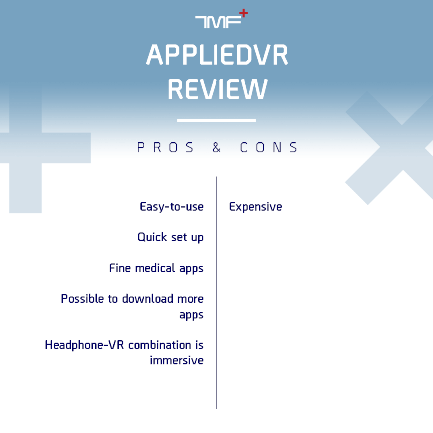 AppliedVR Review