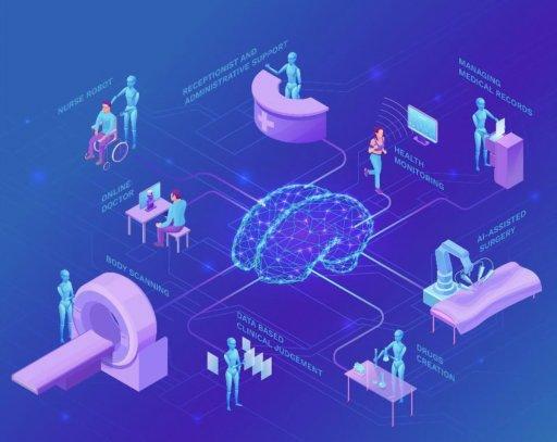 Top A I  Algorithms In Healthcare - The Medical Futurist