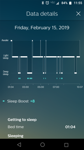 Sweet Dreams In A Headband? - The Philips SmartSleep Review
