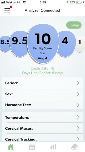 Mira Fertility Tracker Review - The Medical Futurist