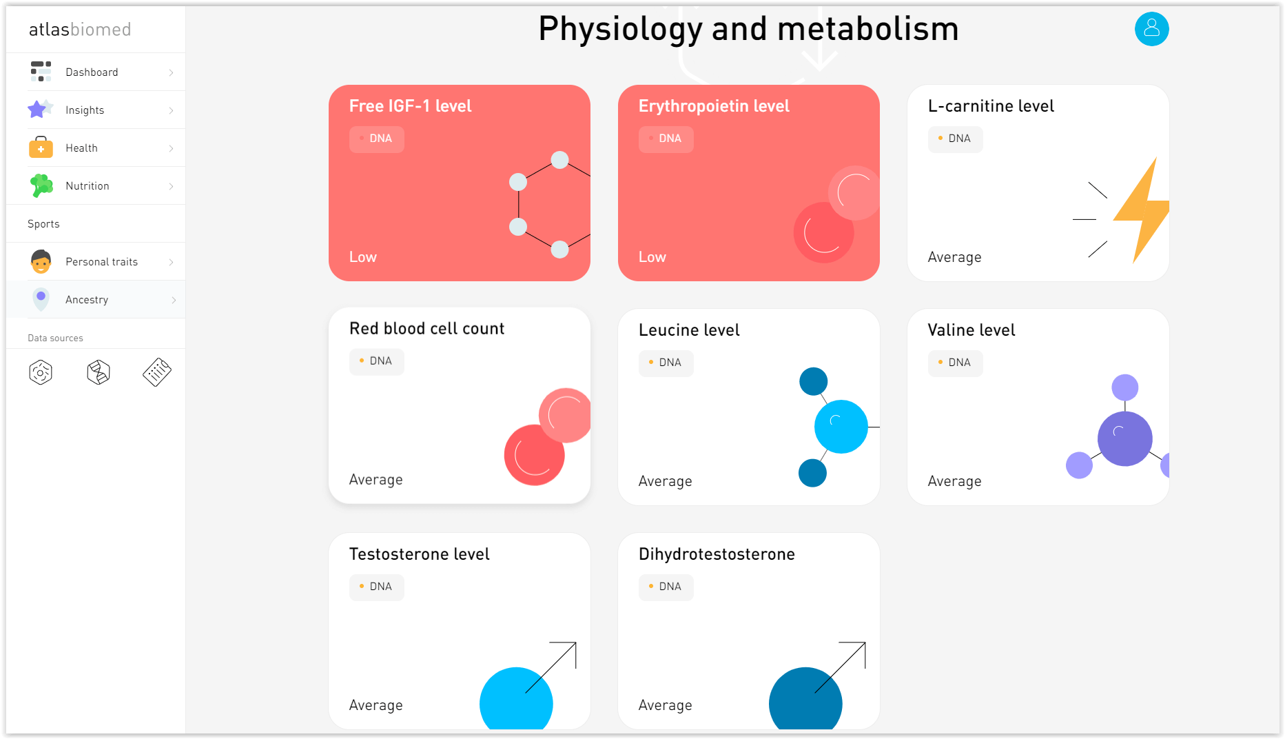 The Atlas Biomed Genetic Test Review - The Medical Futurist